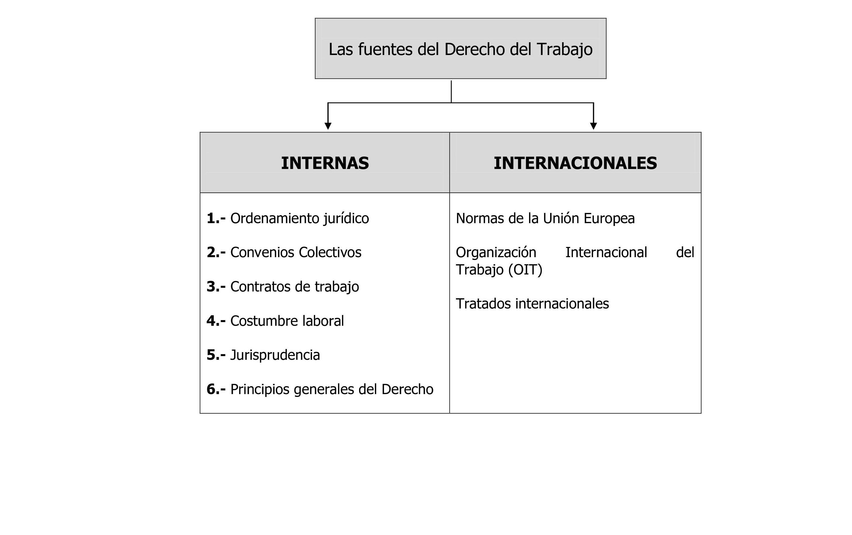 CURSO BÁSICO RELACIONES LABORALES Archivos - Página 3 de 3 - Nóminas Web